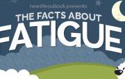 Fibromyalgia Fatigue Infographic