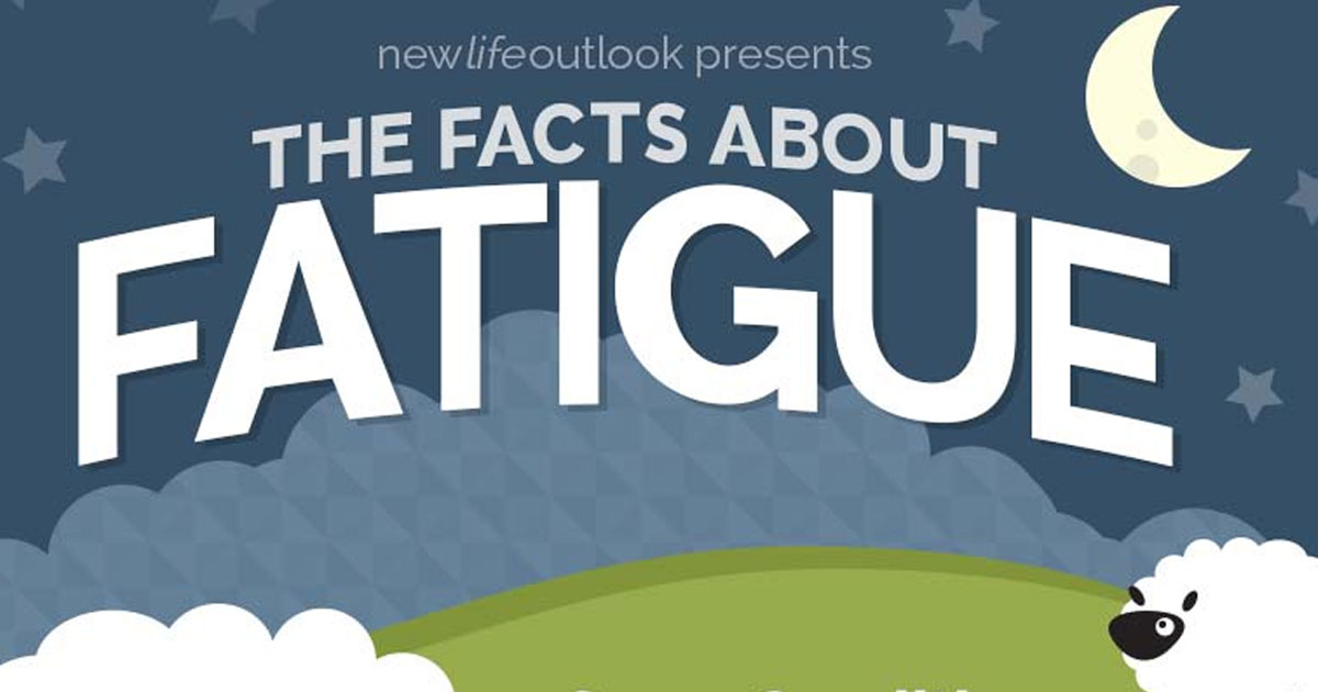 Infographic - The Facts About Fighting Fibromyalgia Fatigue